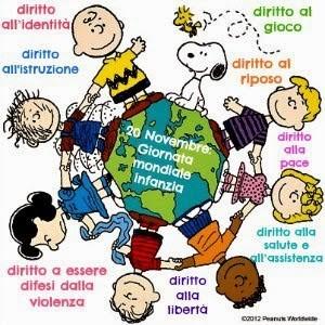 diritti dell'infanzia e dell'adolenza